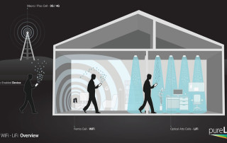 Lifi - is it the healthier alternative to WiFi?